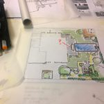Zeichenwerk - Seminar Gärten entwerfen - Herbst 2017